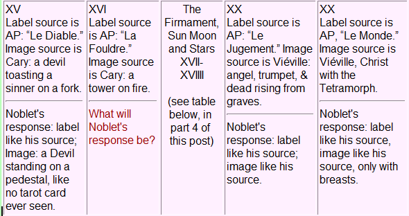 Noblet labels seven trump table.PNG